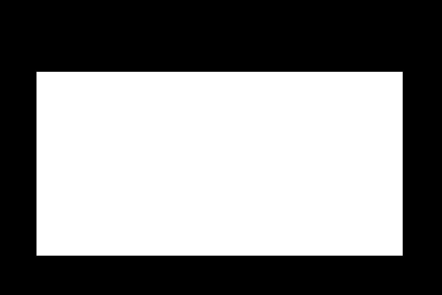 iceo environnement